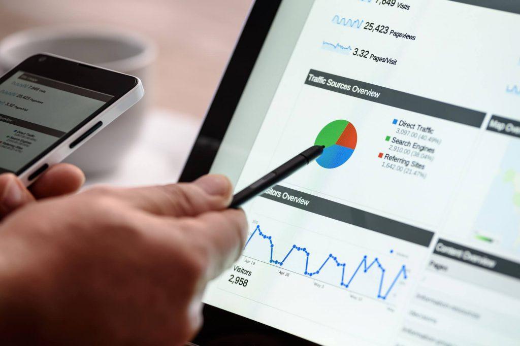 Google Adwords là hình thức digital marketing hiệu quả và rất được ưa chuộng